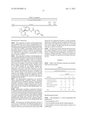 1,3-OXAZINES AS BACE1 AND/OR BACE2 INHIBITORS diagram and image