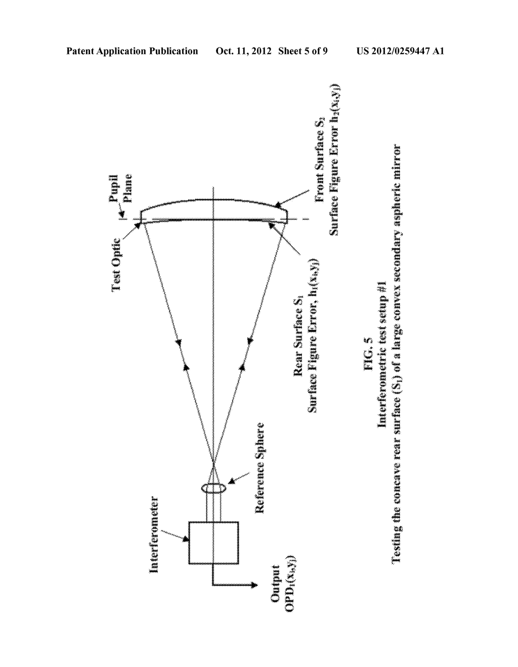 Surface Figure Test Method For Large Convex Optical Surfaces - diagram, schematic, and image 06