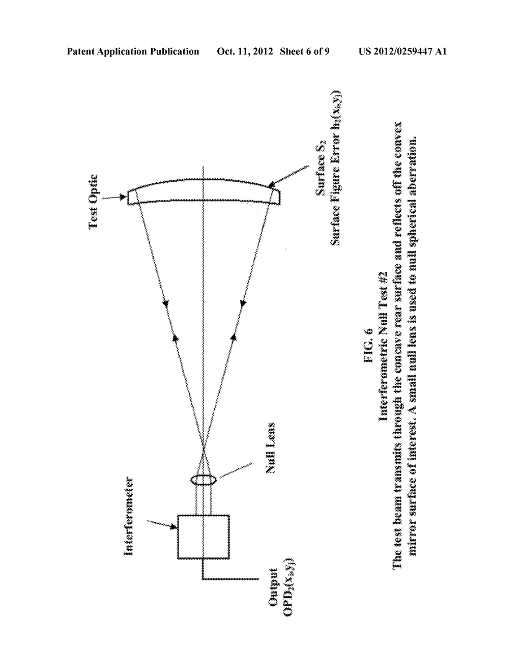 Surface Figure Test Method For Large Convex Optical Surfaces - diagram, schematic, and image 07