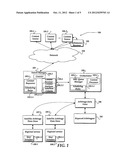 Methods and Systems to Facilitate Keyword Bid Arbitrage with Multiple     Advertisement Placement Providers diagram and image
