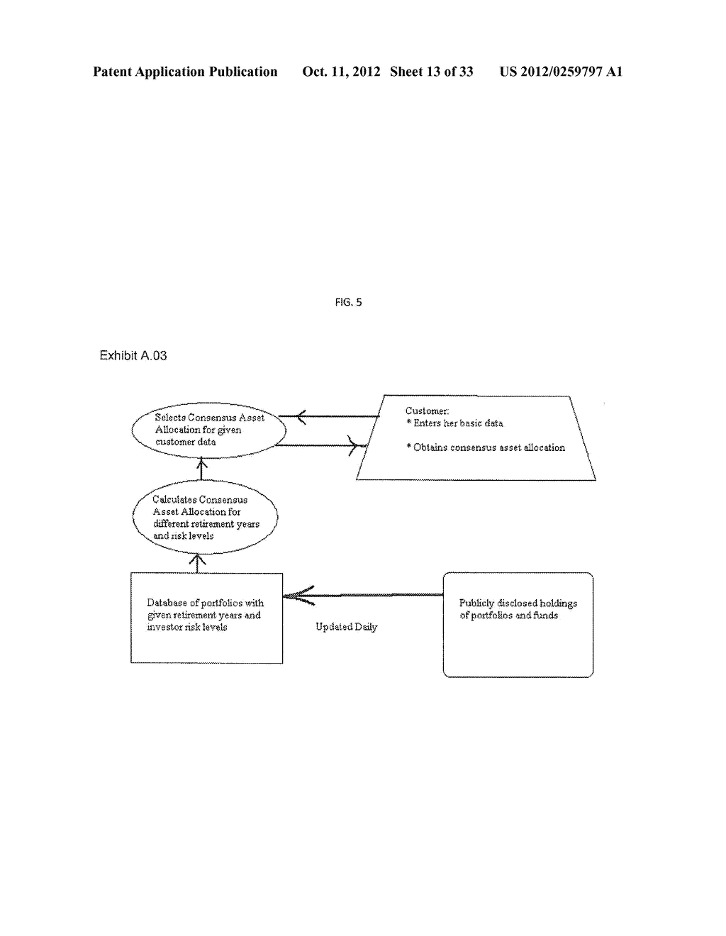 METHOD AND APPARATUS FOR INVESTMENT STRATEGIES DERIVED FROM VARIOUS     RESEARCH METHODOLOGIES AND EXTRACTIONS - diagram, schematic, and image 14