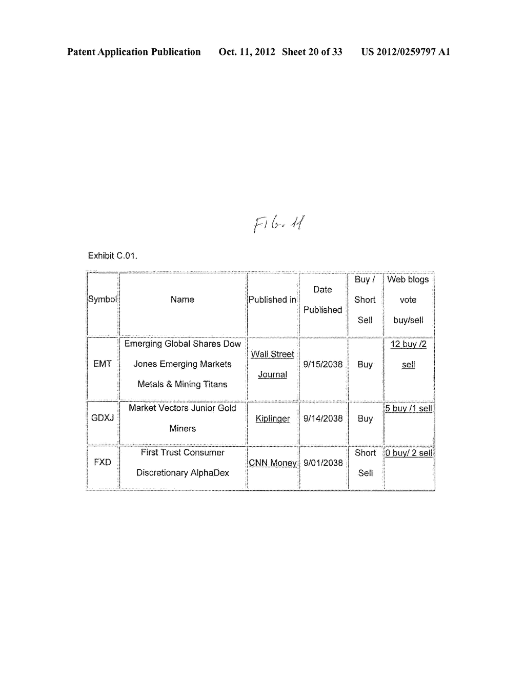 METHOD AND APPARATUS FOR INVESTMENT STRATEGIES DERIVED FROM VARIOUS     RESEARCH METHODOLOGIES AND EXTRACTIONS - diagram, schematic, and image 21