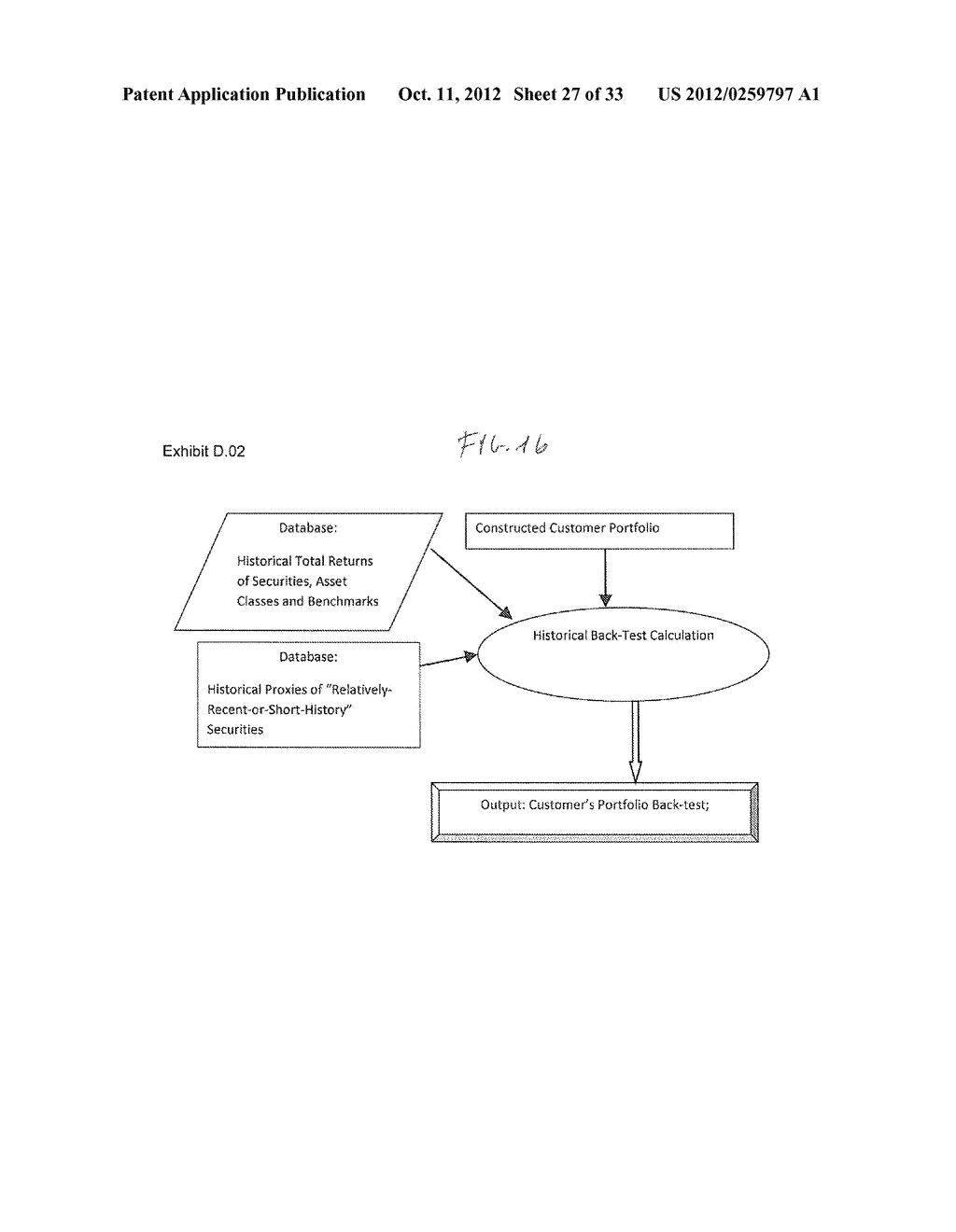 METHOD AND APPARATUS FOR INVESTMENT STRATEGIES DERIVED FROM VARIOUS     RESEARCH METHODOLOGIES AND EXTRACTIONS - diagram, schematic, and image 28