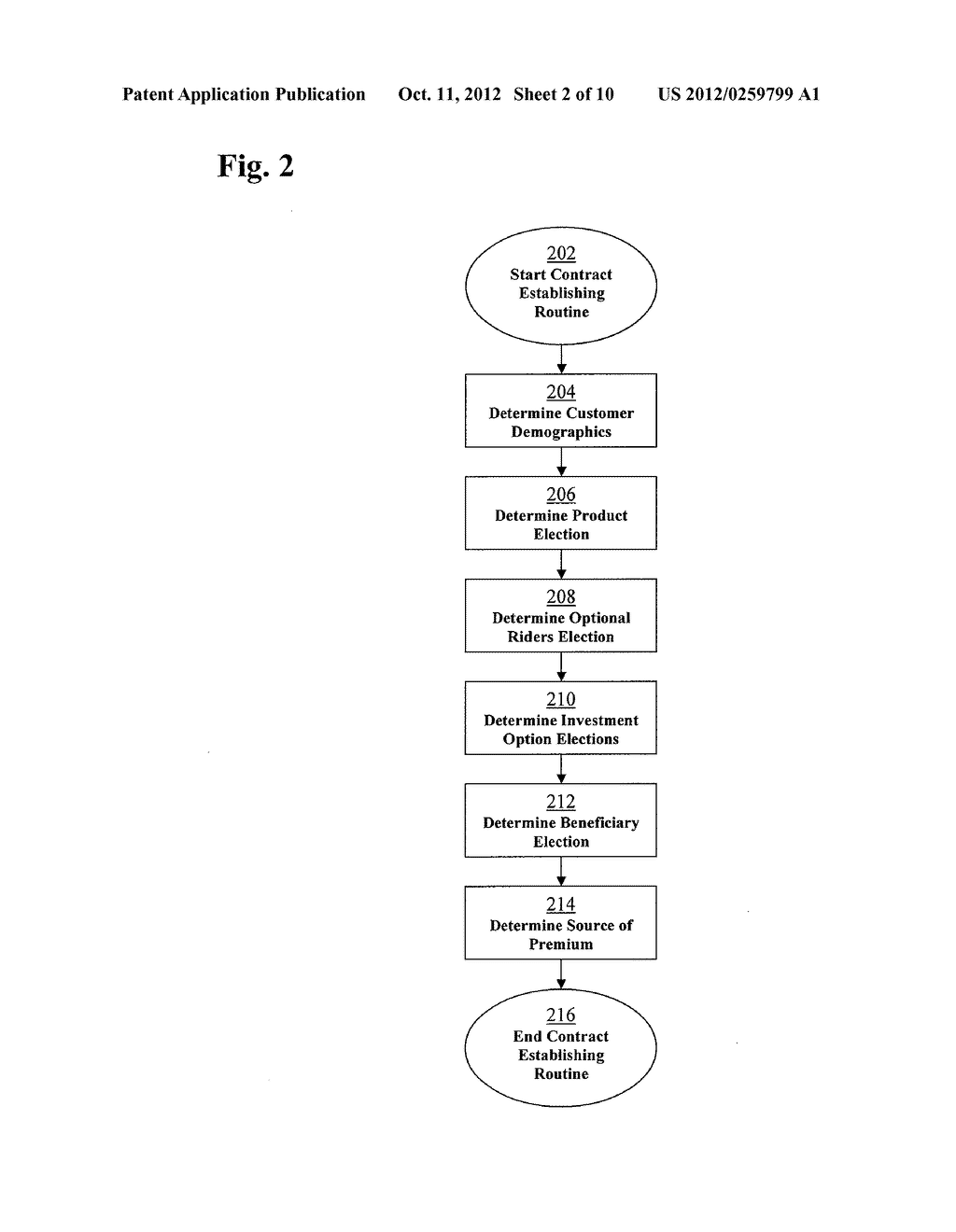 METHOD AND SYSTEM FOR PROCESSING DATA RELATING TO INVESTMENT PRODUCTS     HAVING A PAYMENT GUARANTEE - diagram, schematic, and image 03