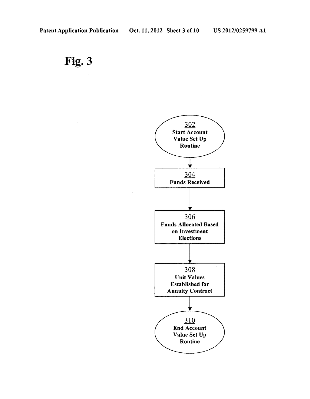 METHOD AND SYSTEM FOR PROCESSING DATA RELATING TO INVESTMENT PRODUCTS     HAVING A PAYMENT GUARANTEE - diagram, schematic, and image 04