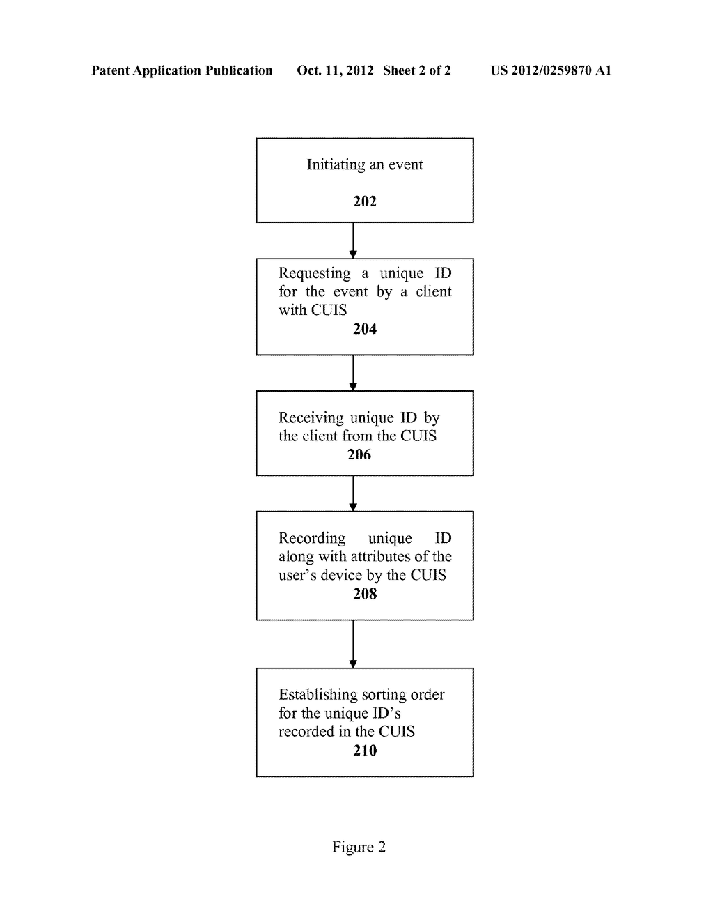 METHOD AND SYSTEM FOR ESTABLISHING SORTING ORDER FOR EVENTS - diagram, schematic, and image 03