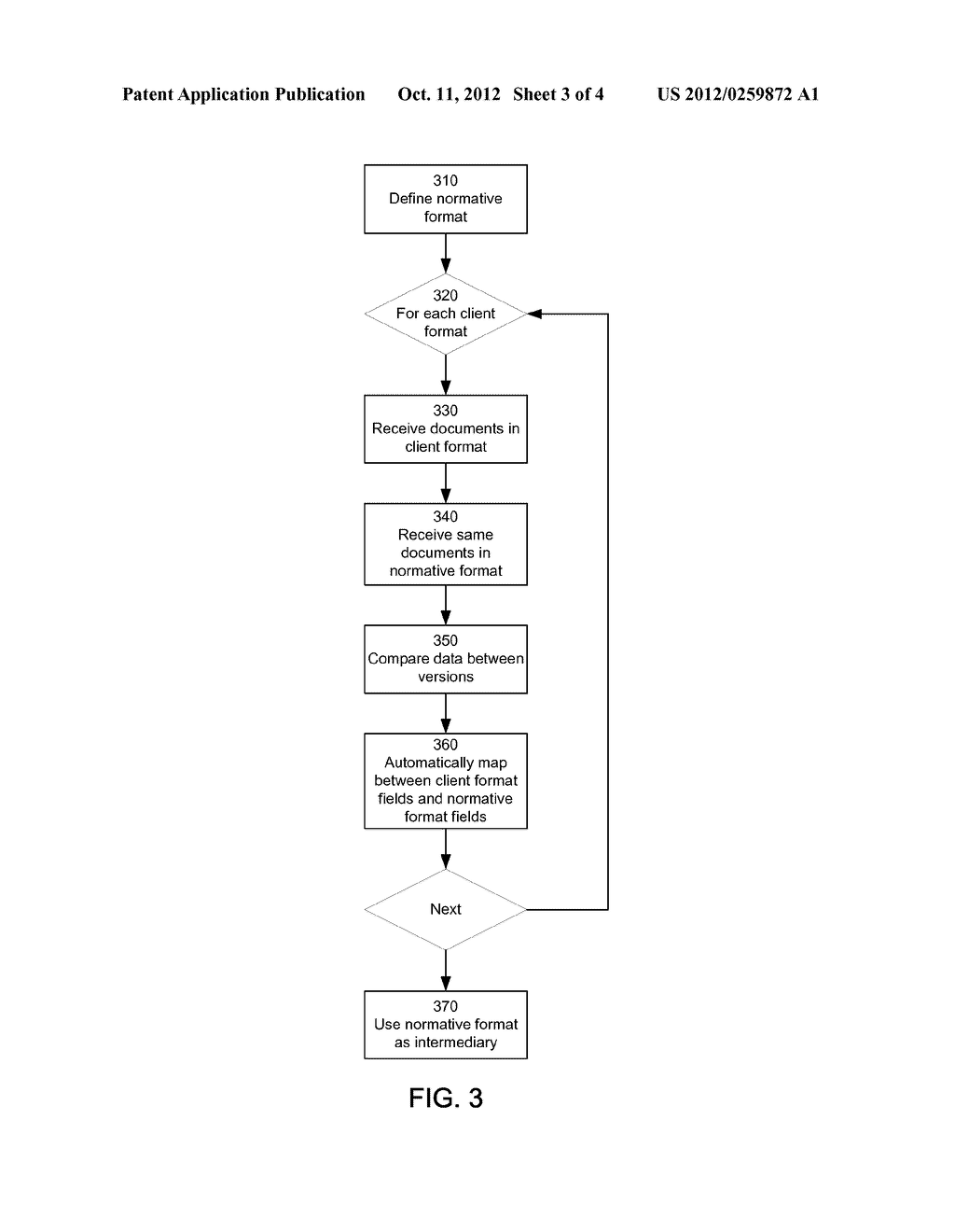 Automatically Generating Data Transformations for Business Process     Platforms - diagram, schematic, and image 04
