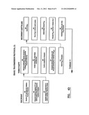 Storage and Authentication of Data Transactions diagram and image