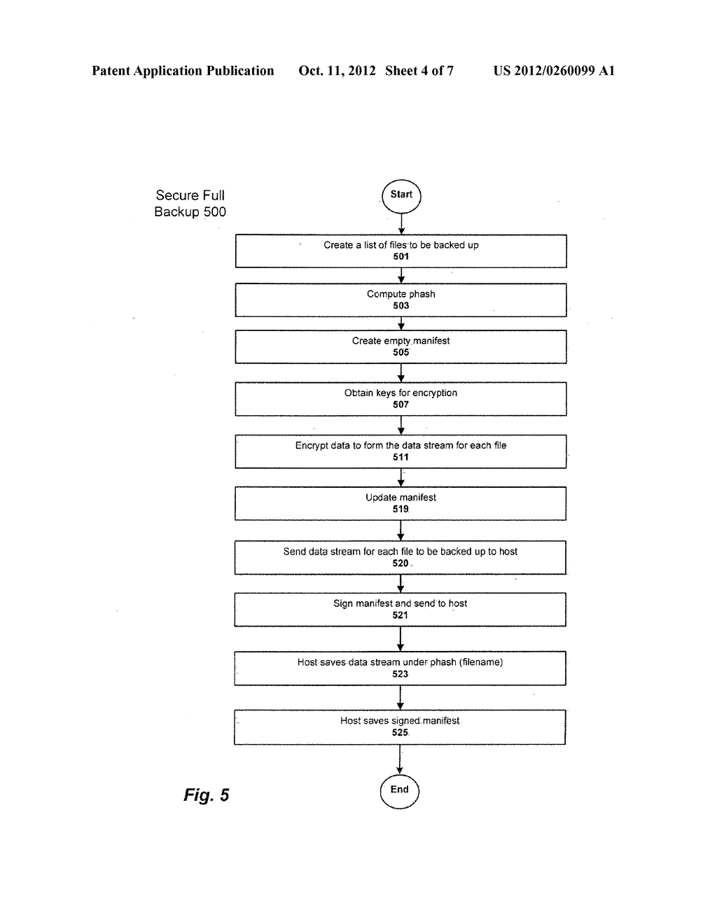 INCREMENTAL SECURE BACKUP AND RESTORE OF USER SETTINGS AND DATA - diagram, schematic, and image 05