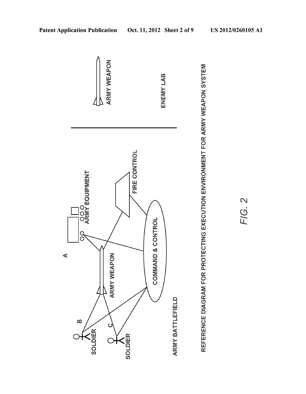 SYSTEM AND METHOD FOR DEFENDING AGAINST REVERSE ENGINEERING OF SOFTWARE,     FIRMWARE AND HARDWARE - diagram, schematic, and image 03