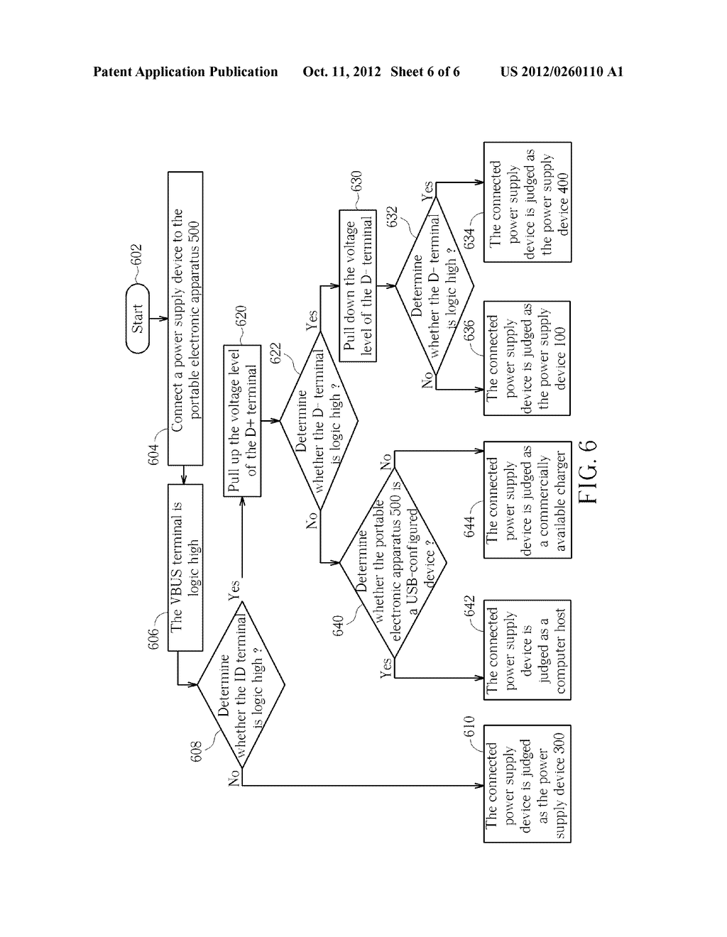 POWER SUPPLY DEVICE, PORTABLE ELECTRONIC APPARATUS AND RELATED METHOD FOR     DETERMINING TYPES OF A POWER SUPPLY DEVICE - diagram, schematic, and image 07
