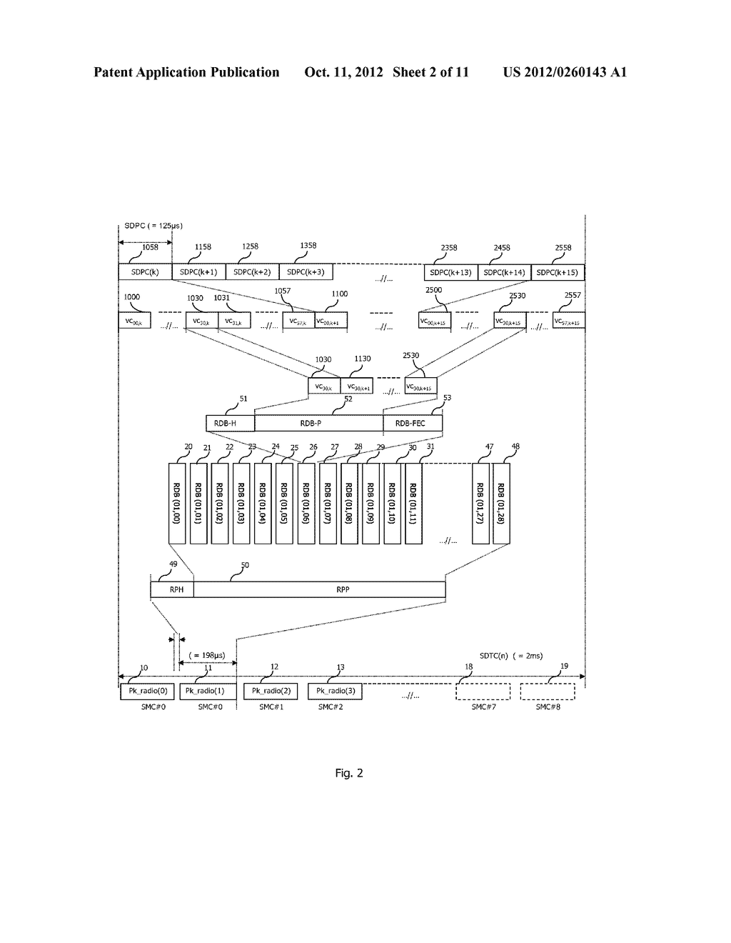 METHOD OF DECODING CONTENT DATA BLOCKS, CORRESPONDING COMPUTER PROGRAM     PRODUCT AND DECODING DEVICE - diagram, schematic, and image 03