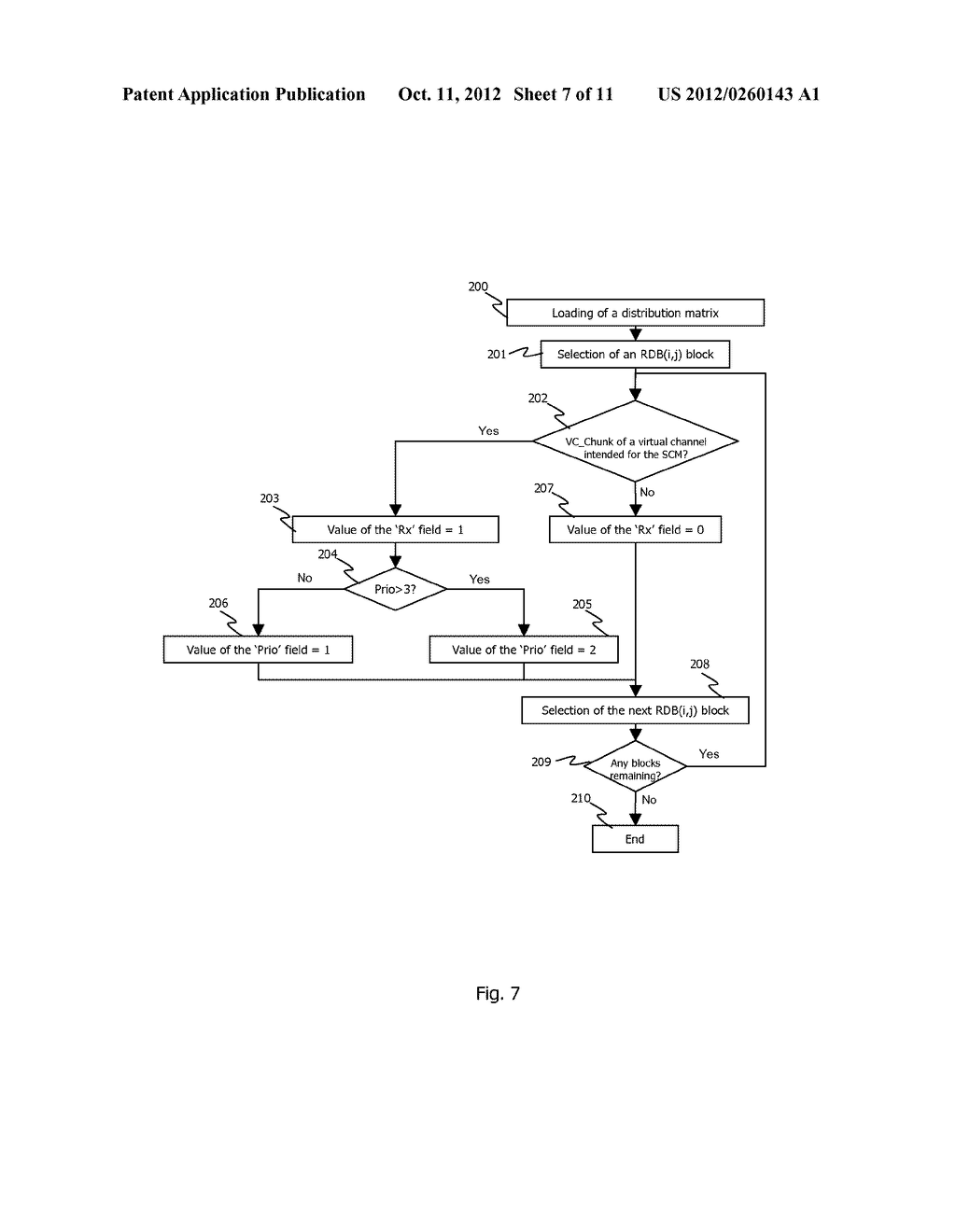 METHOD OF DECODING CONTENT DATA BLOCKS, CORRESPONDING COMPUTER PROGRAM     PRODUCT AND DECODING DEVICE - diagram, schematic, and image 08