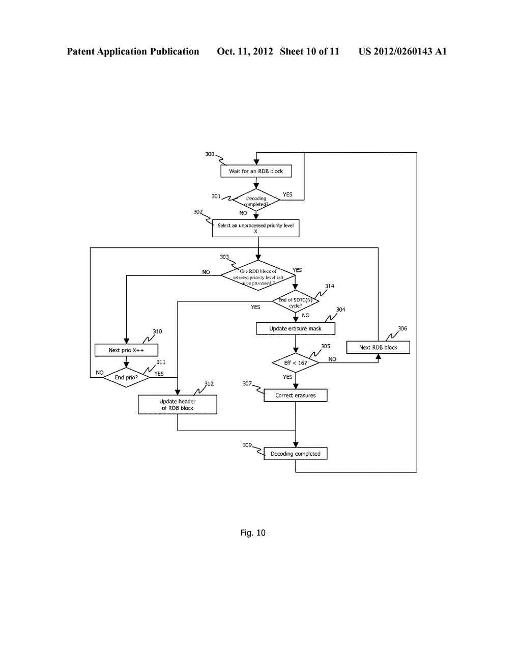 METHOD OF DECODING CONTENT DATA BLOCKS, CORRESPONDING COMPUTER PROGRAM     PRODUCT AND DECODING DEVICE - diagram, schematic, and image 11