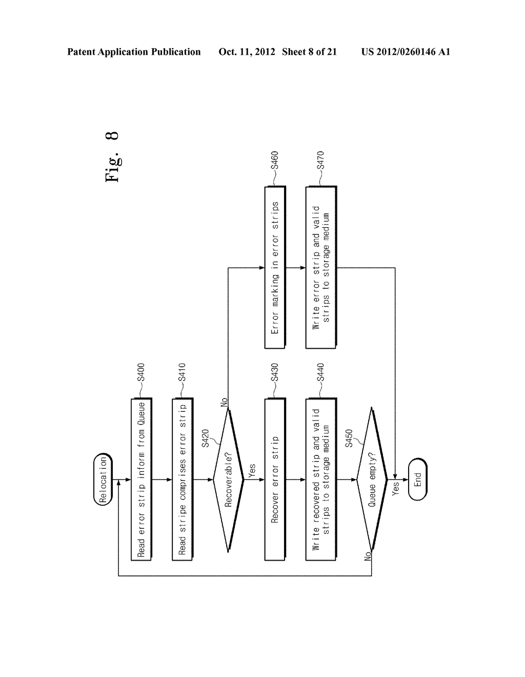 DATA STORAGE DEVICE RELATED METHOD OF OPERATION - diagram, schematic, and image 09