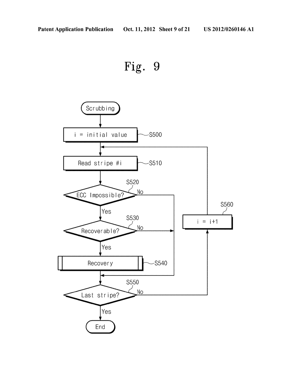 DATA STORAGE DEVICE RELATED METHOD OF OPERATION - diagram, schematic, and image 10