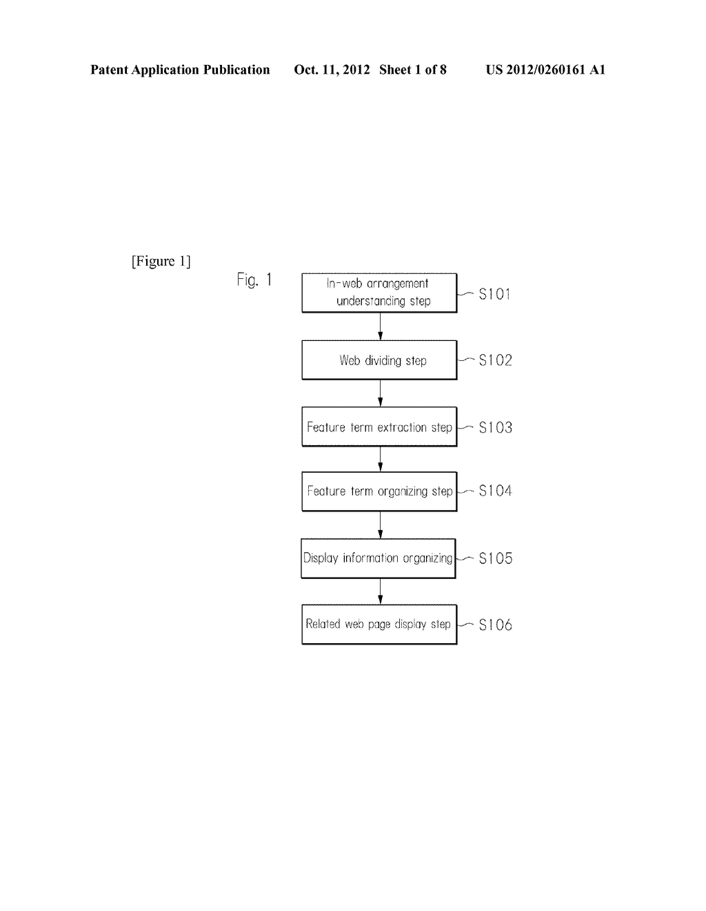 METHOD FOR CLASSIFYING AND ORGANIZING CONTENT IN RELATED WEB PAGES AND     FREELY RECONSTRUCTING AND DISPLAYING THE CONTENT - diagram, schematic, and image 02