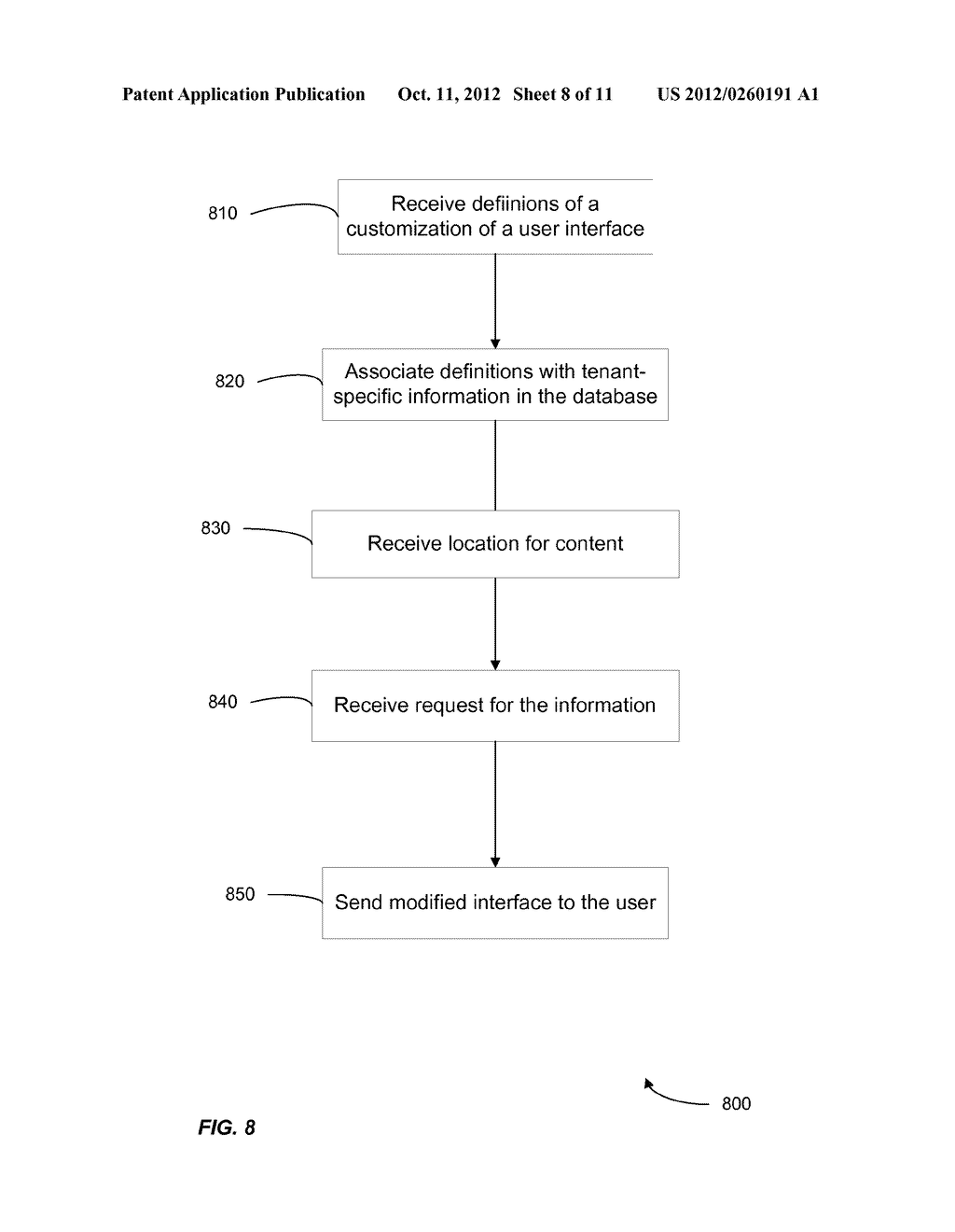 METHOD AND SYSTEM FOR CUSTOMIZING A USER INTERFACE TO AN ON-DEMAND     DATABASE SERVICE - diagram, schematic, and image 09