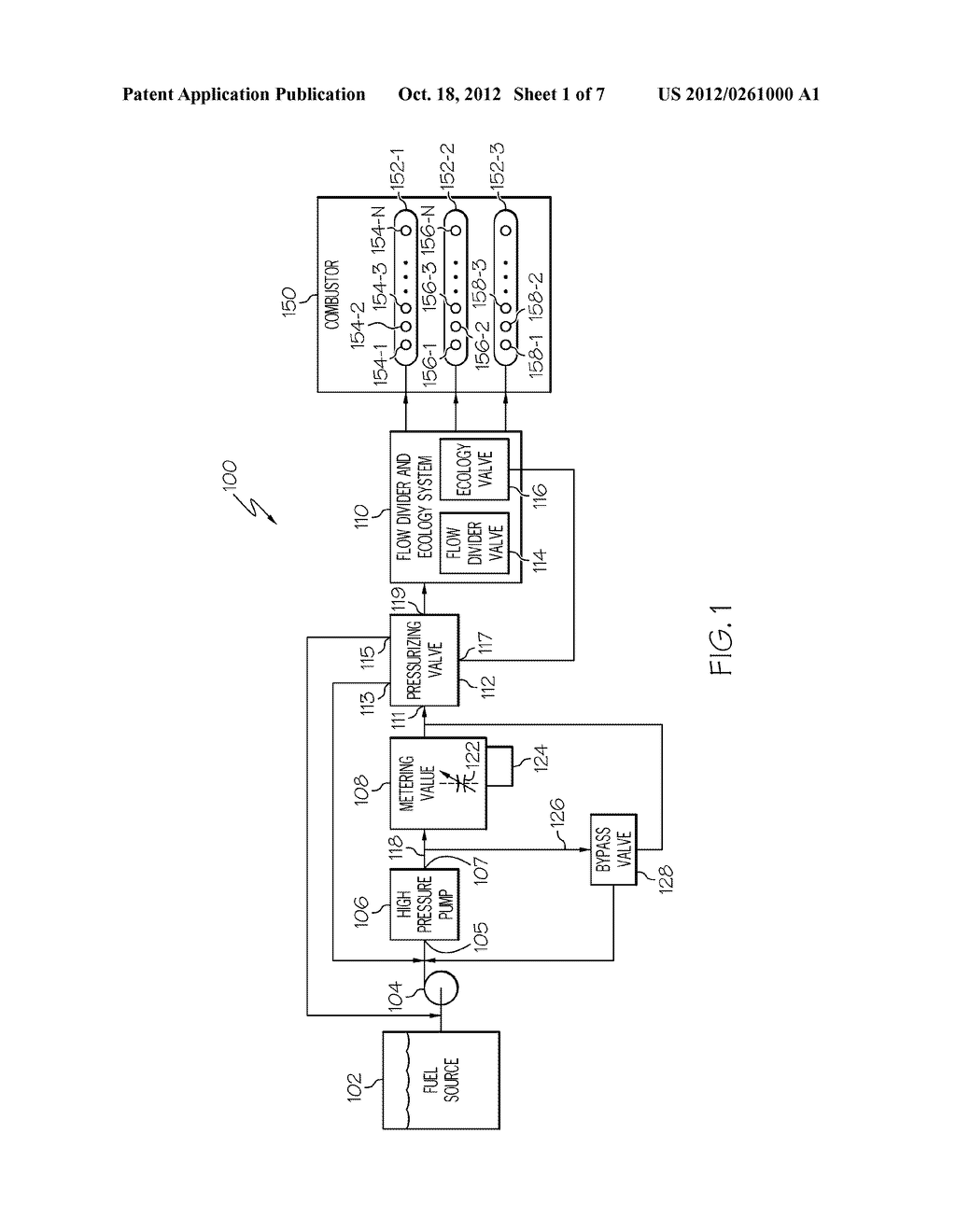 Fuel Flow Divider And Ecology System For A Gas Turbine Engine Diagram Control Schematic Image 02