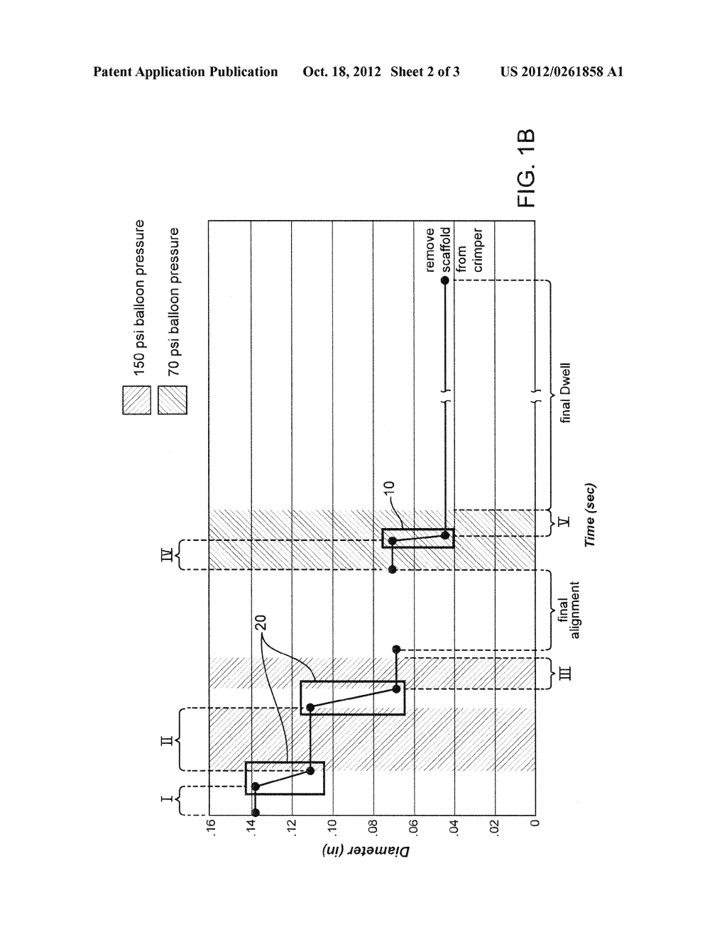 Methods for Increasing a Retention Force Between a Polymeric Scaffold and     a Delivery Balloon - diagram, schematic, and image 03