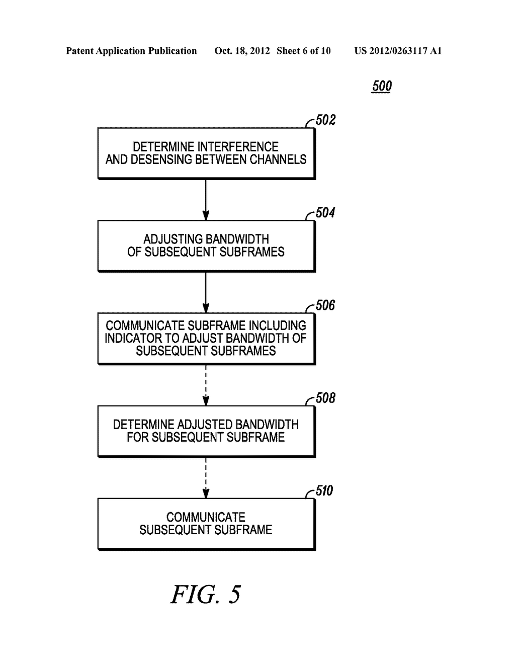 Method and Apparatus to Adjust the Control Region of a Subframe for     Reducing Interference Between Channels in Wireless Communication Systems - diagram, schematic, and image 07