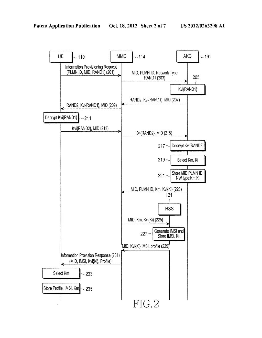 METHOD AND SYSTEM FOR SUPPORTING SECURITY IN A MOBILE COMMUNICATION SYSTEM - diagram, schematic, and image 03