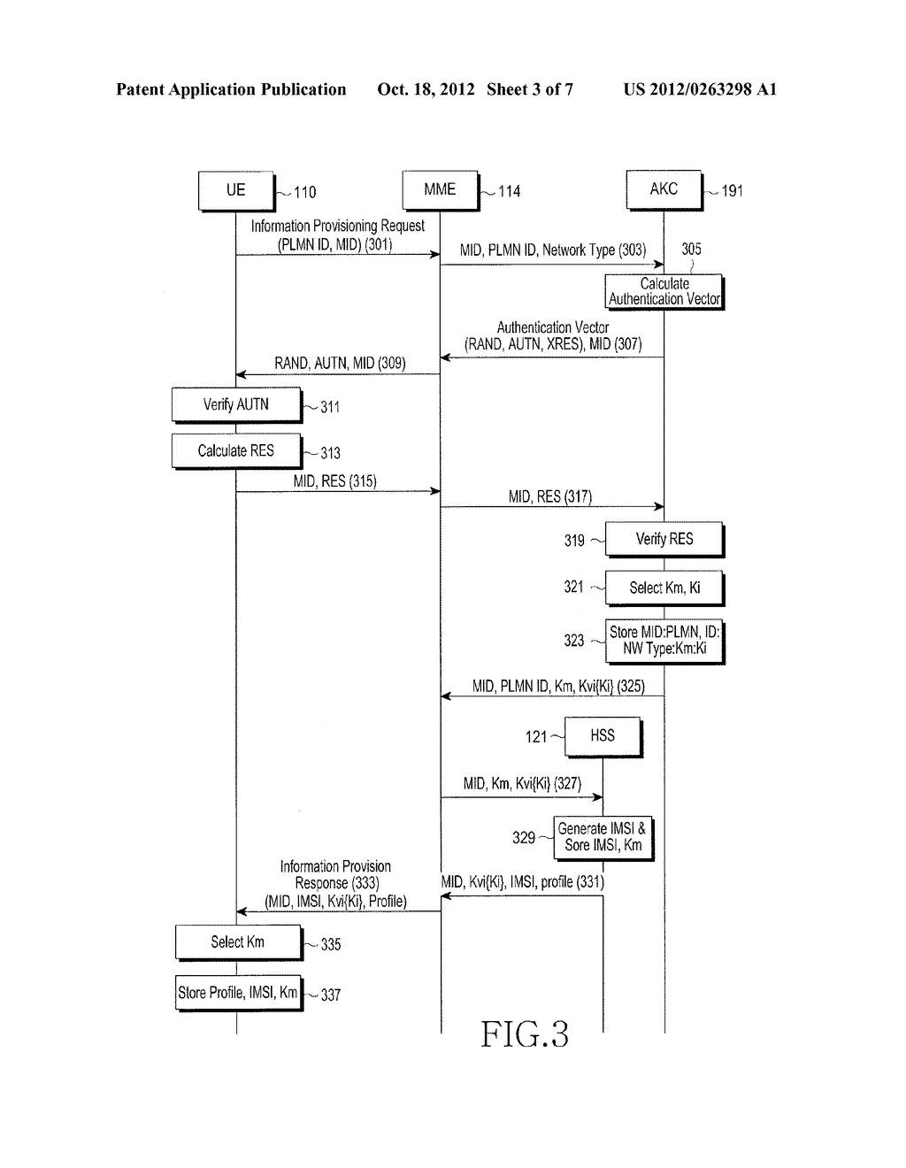 METHOD AND SYSTEM FOR SUPPORTING SECURITY IN A MOBILE COMMUNICATION SYSTEM - diagram, schematic, and image 04