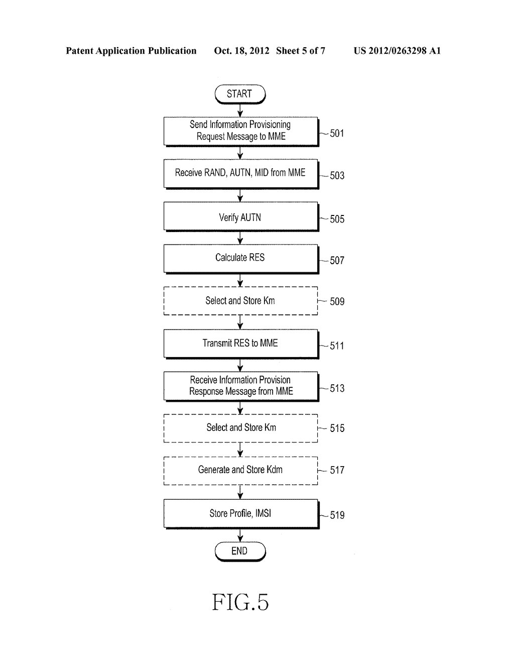 METHOD AND SYSTEM FOR SUPPORTING SECURITY IN A MOBILE COMMUNICATION SYSTEM - diagram, schematic, and image 06