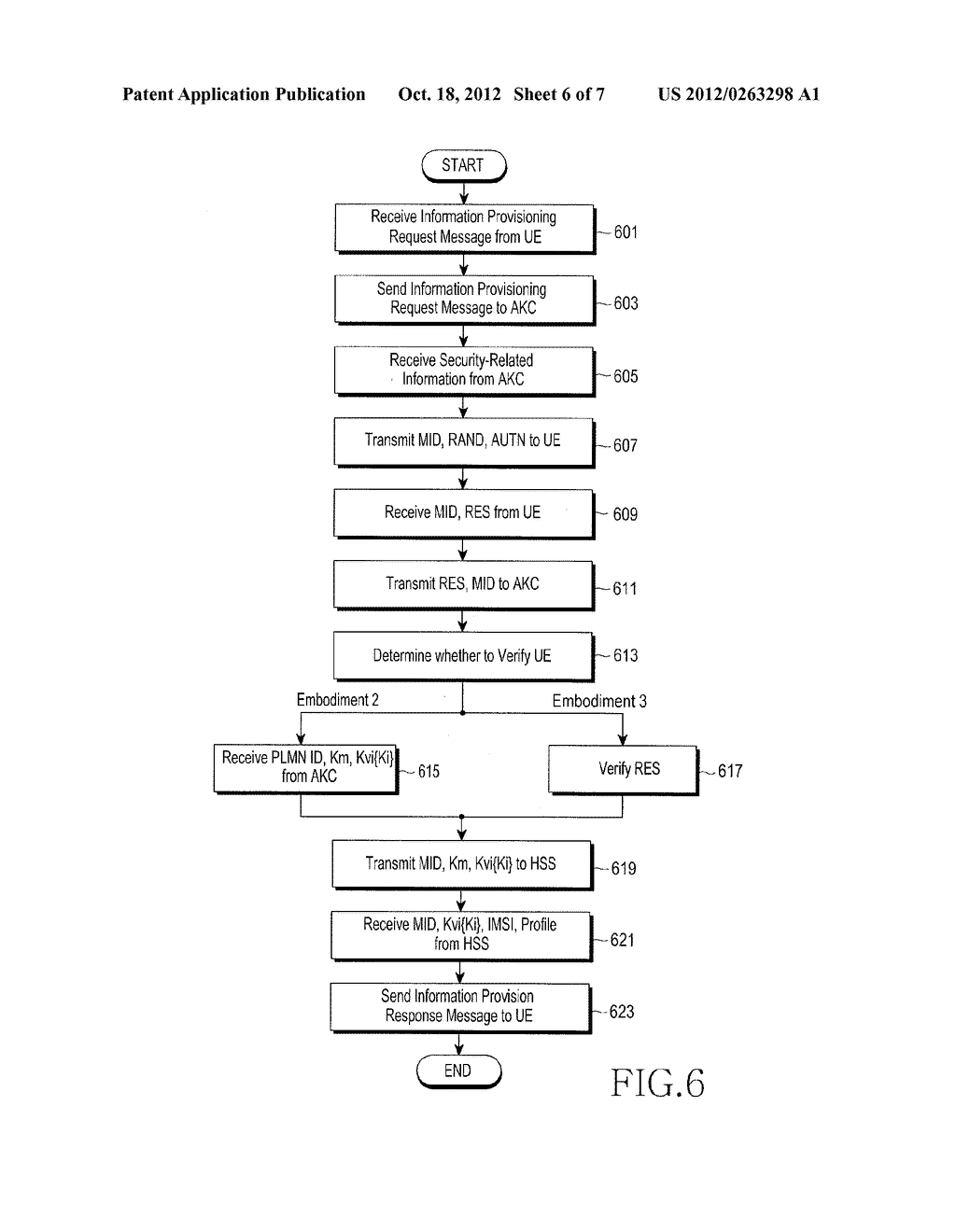 METHOD AND SYSTEM FOR SUPPORTING SECURITY IN A MOBILE COMMUNICATION SYSTEM - diagram, schematic, and image 07
