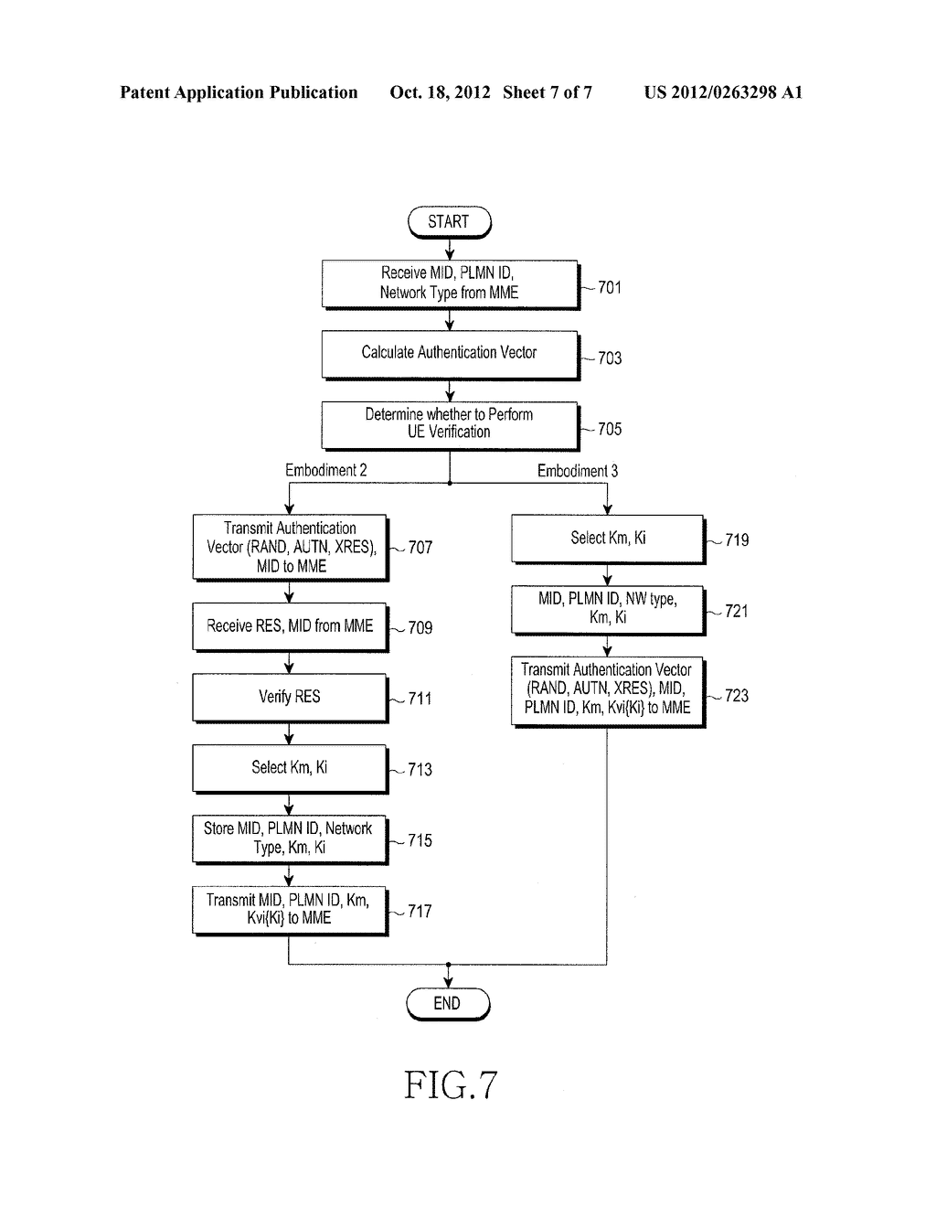 METHOD AND SYSTEM FOR SUPPORTING SECURITY IN A MOBILE COMMUNICATION SYSTEM - diagram, schematic, and image 08
