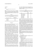 Carbohydrate Entrapped Active Agent Delivery Composition and Articles     Using the Same diagram and image
