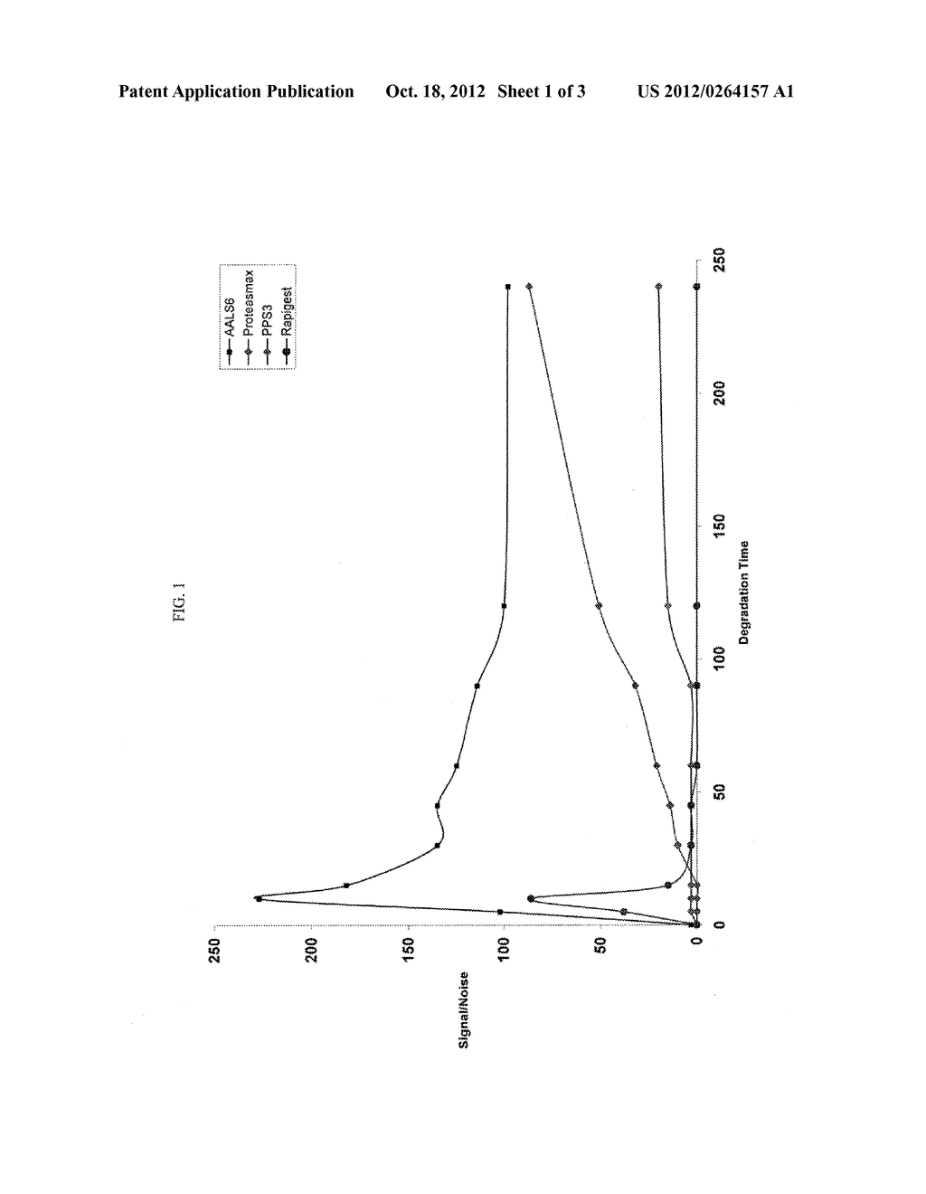 ANIONIC ACID-LABILE SURFACTANTS AND METHODS OF USE - diagram, schematic, and image 02