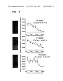 METHOD FOR SCREENING OSTEOPONTIN INHIBITOR AND INHIBITOR OBTAINED FROM THE     METHOD diagram and image