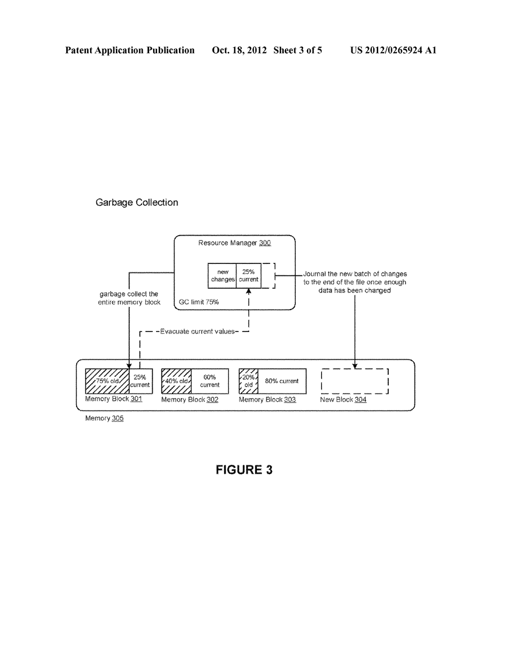 ELASTIC DATA TECHNIQUES FOR MANAGING CACHE STORAGE USING RAM AND     FLASH-BASED MEMORY - diagram, schematic, and image 04