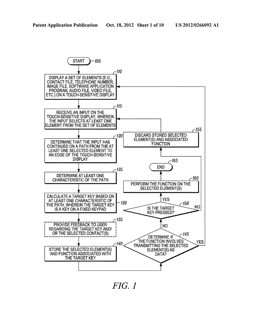 Method and Apparatus for Performing a Function in an Electronic Device - diagram, schematic, and image 02