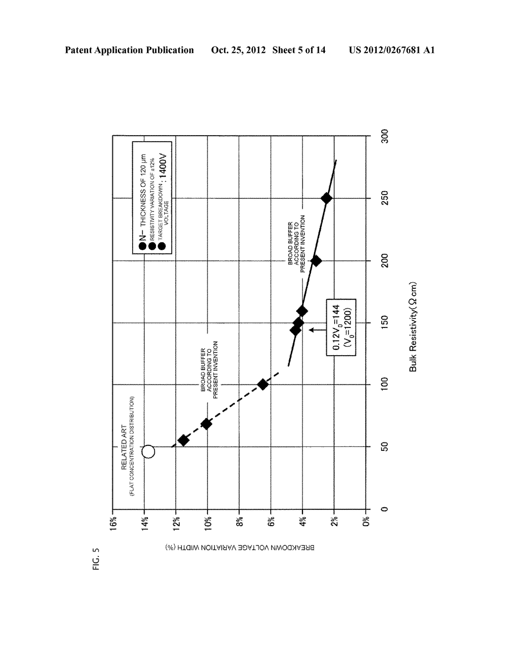 SEMICONDUCTOR DEVICE AND METHOD FOR MANUFACTURING SEMICONDUCTOR DEVICE - diagram, schematic, and image 06