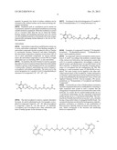 ANTIOXIDANT DOPING OF CROSSLINKED POLYMERS AT HIGH PRESSURES diagram and image