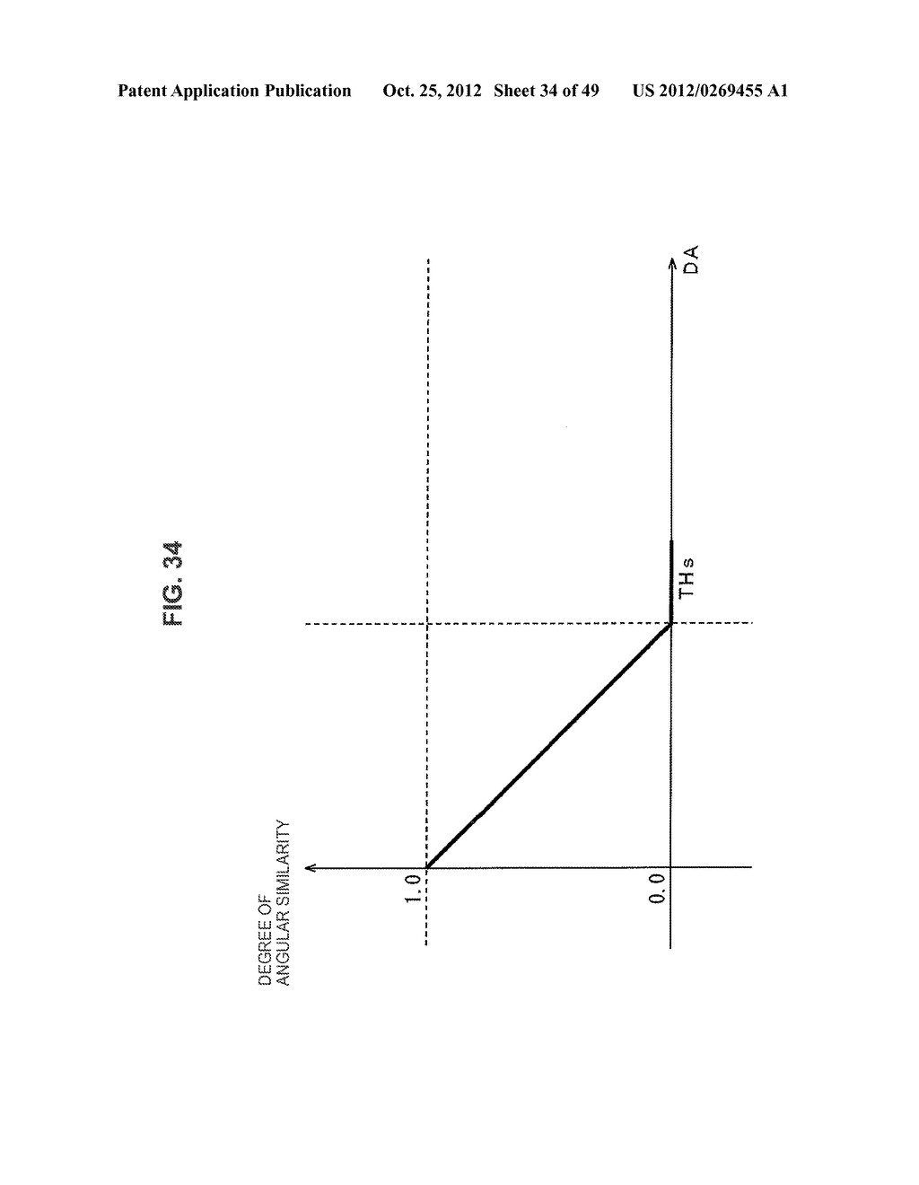 IMAGE PROCESSING APPARATUS AND METHOD, AND PROGRAM - diagram, schematic, and image 35