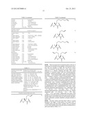 BIFUNCTIONAL STAPLED POLYPEPTIDES AND USES THEREOF diagram and image