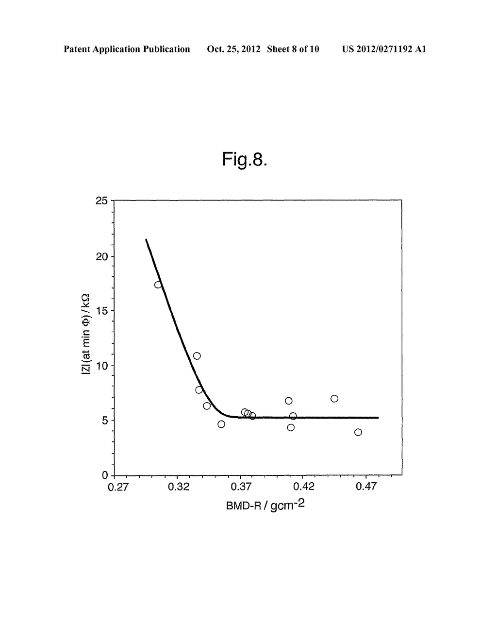 METHOD AND APPARATUS FOR ANALYSING THE STRUCTURE OF BONE TISSUE - diagram, schematic, and image 09