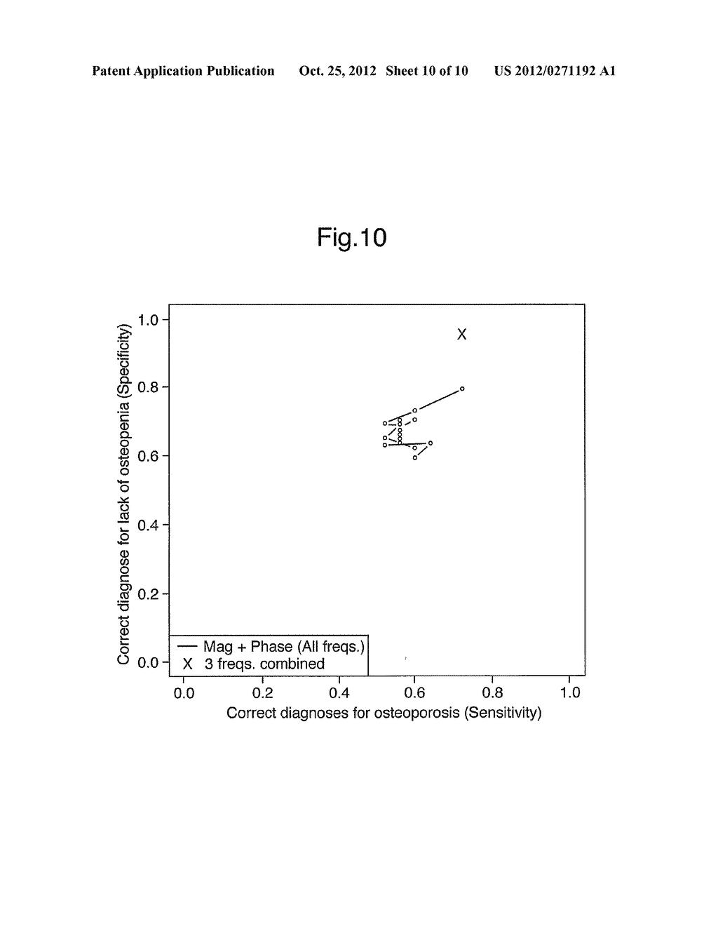 METHOD AND APPARATUS FOR ANALYSING THE STRUCTURE OF BONE TISSUE - diagram, schematic, and image 11