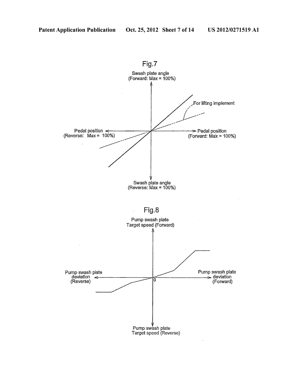 Speed Control Structure and Method for Work Vehicle - diagram, schematic, and image 08
