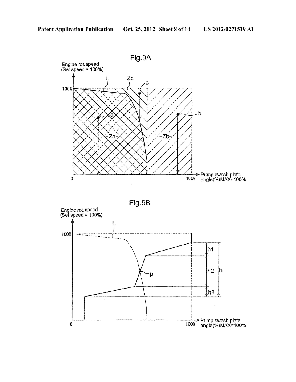 Speed Control Structure and Method for Work Vehicle - diagram, schematic, and image 09