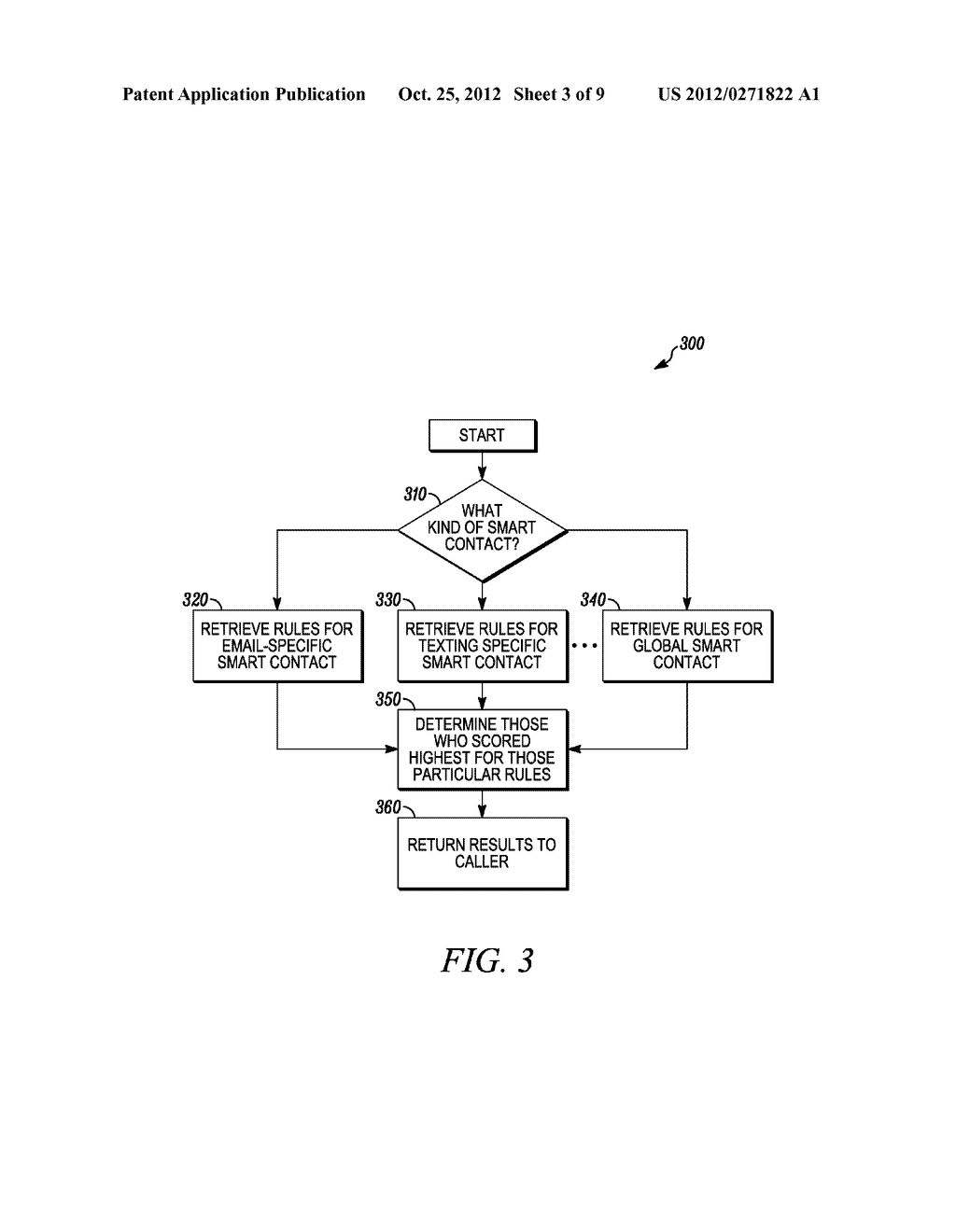 SYSTEM FOR ESTABLISHING PREFERRED CONTACTS FOR A CENTRAL USER OF A MOBILE     COMMUNICATION DEVICE - diagram, schematic, and image 04