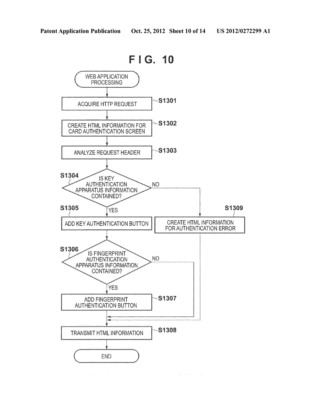 INFORMATION PROCESSING SYSTEM, IMAGE PROCESSING APPARATUS, INFORMATION     PROCESSING APPARATUS, CONTROL METHOD THEREFOR AND COMPUTER-READABLE     STORAGE MEDIUM - diagram, schematic, and image 11