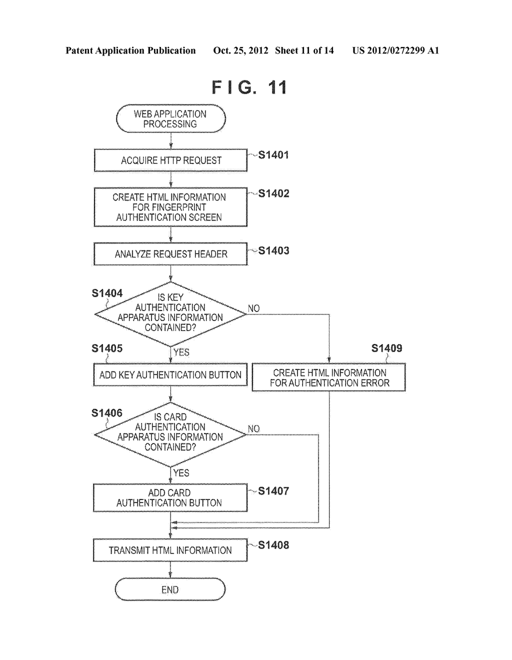 INFORMATION PROCESSING SYSTEM, IMAGE PROCESSING APPARATUS, INFORMATION     PROCESSING APPARATUS, CONTROL METHOD THEREFOR AND COMPUTER-READABLE     STORAGE MEDIUM - diagram, schematic, and image 12