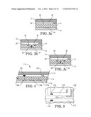 Electroactive Polymer Actuators and their use on Microfluidic Devices diagram and image