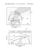 Steering Radio Frequency Beams Using Negative Index Metamaterial Lenses diagram and image