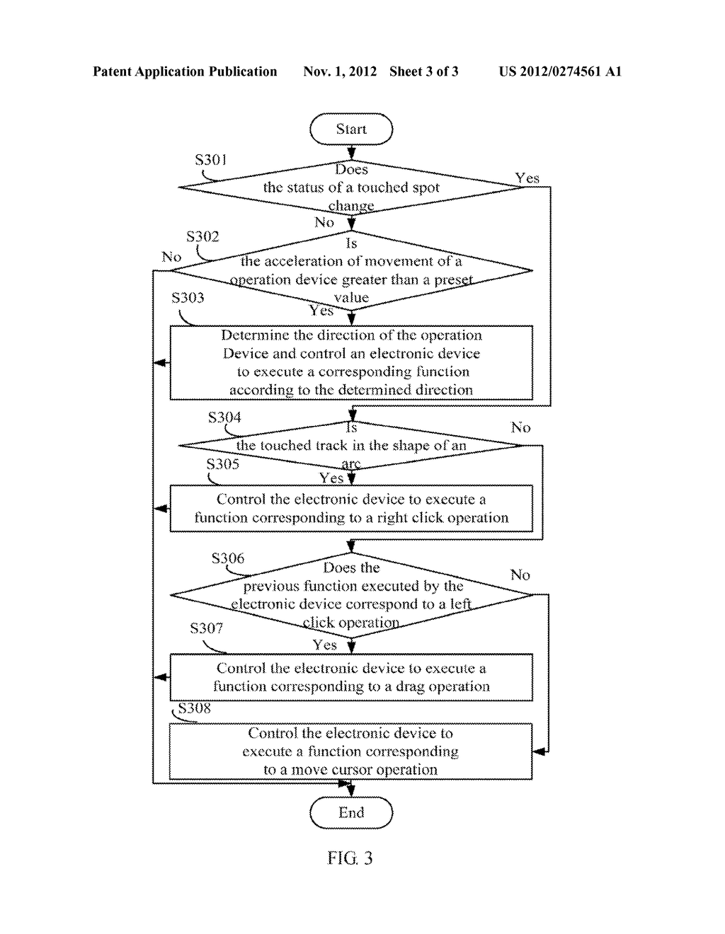 OPERATION CONTROL SYSTEM USING INFRARED RAYS AND METHOD THEREOF - diagram, schematic, and image 04
