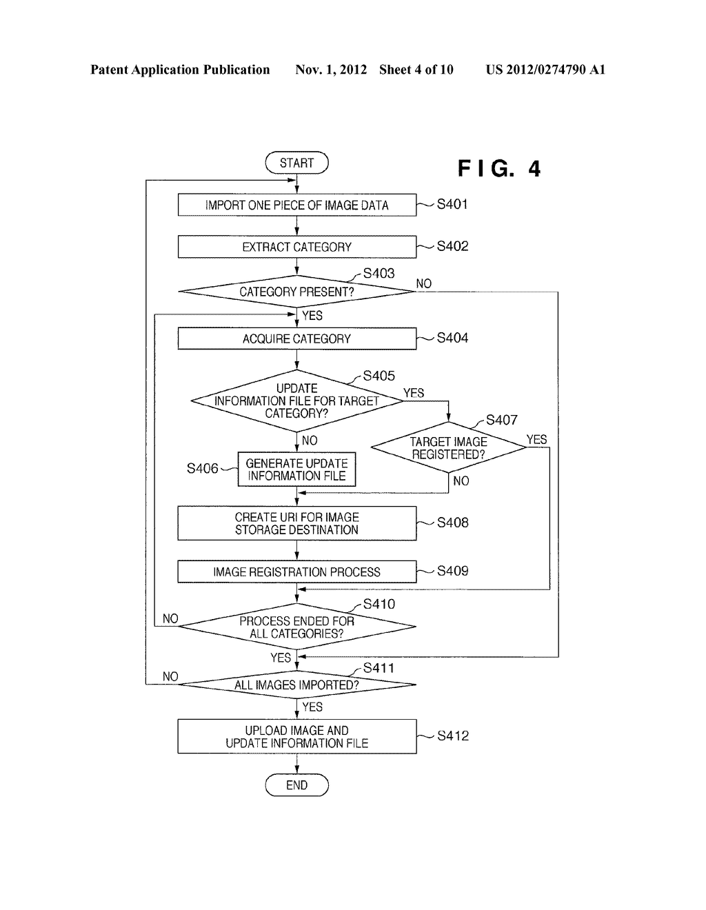 IMAGE SHARING SYSTEM, IMAGE MANAGING SERVER, AND CONTROL METHOD AND     PROGRAM THEREOF - diagram, schematic, and image 05